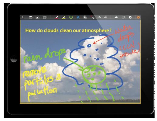 Splashtop Classroom to interaktywna tablica na urządzeniu