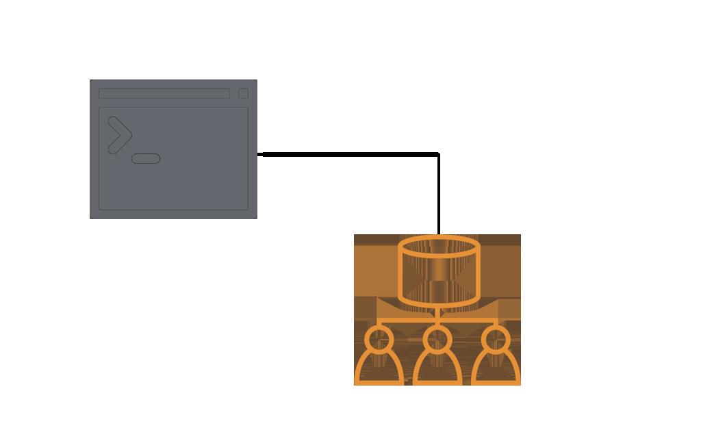 integracja splashtop z ad jako alternatywa dla teamviewer