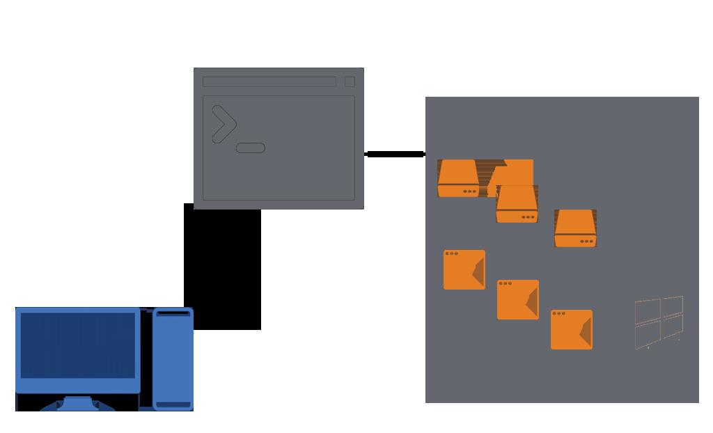 Splashtop zamiast TeamViewer - alternatywa zdalnego dostępu do aplikacji wirtualnych